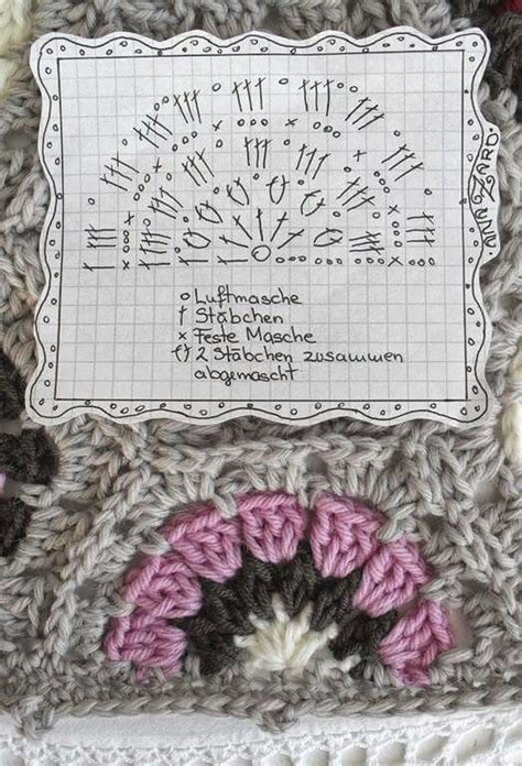pattern türkçe ne demek 17 mejores im 225 genes sobre cubrecamas colchas a crochet