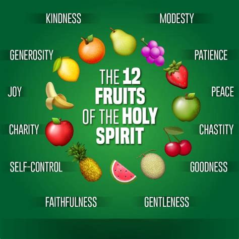 7 fruits of the holy spirit the fruits of the holy spirit st of the seven dolors