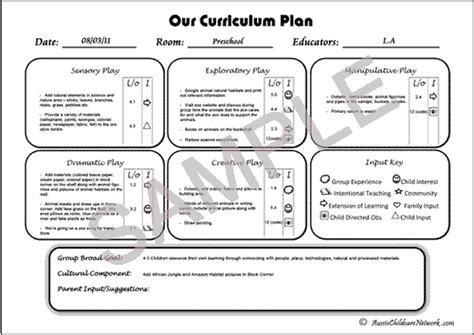 emergent curriculum planning template emergent curriculum lesson plan template curriculum