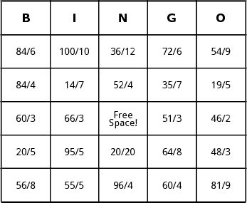 Math Bingo Card Template by Pre School Worksheets 187 Division Bingo Worksheets Free
