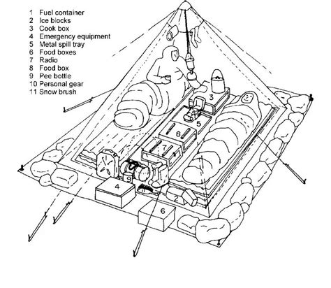 tnt ski doo wiring diagram 2007 outlander wiring diagram