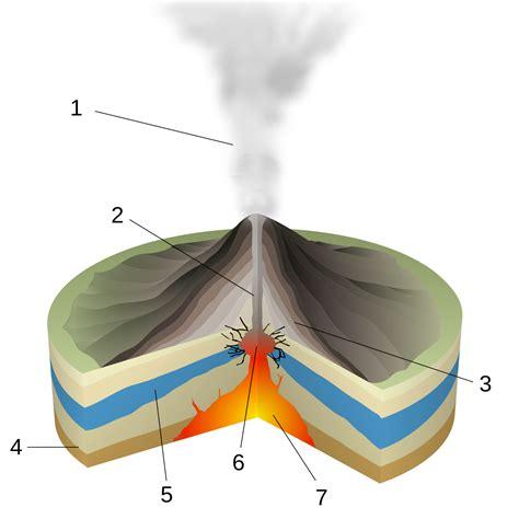 chambre magmatique d馭inition phreatic eruption