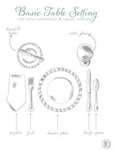 Tablesetting Place Settings 101 How To Decorate