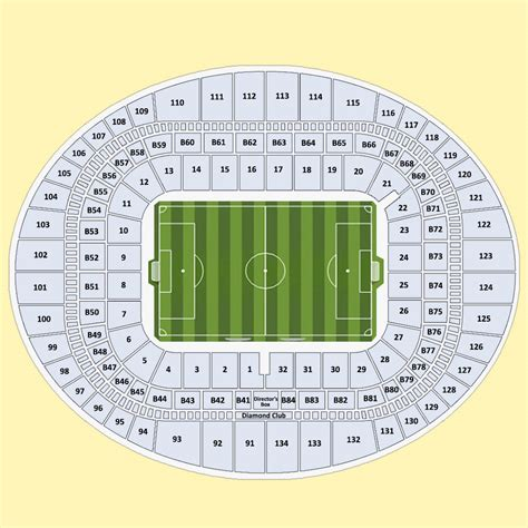 emirates stadium floor plan emirates stadium floor plan carpet review