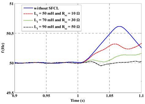basic electric circuit analysis electric circuit analysis solutions manual david e johnson