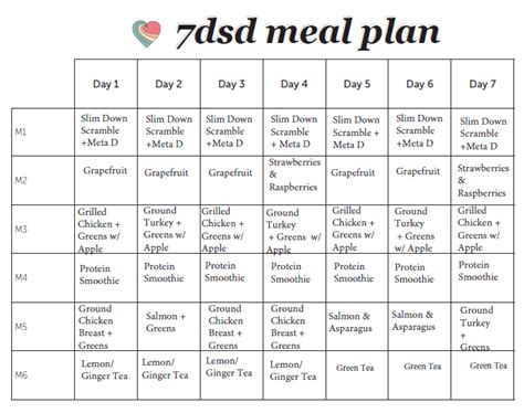 7 day slim down grocery list amp prep