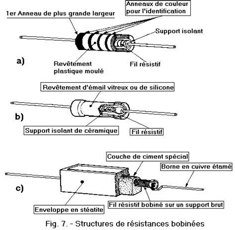 resistor type e24 classification of resistances