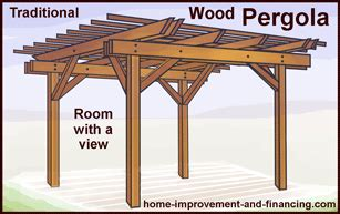 free pergola plans and designs more easy pergola plans