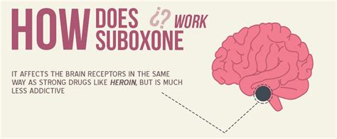 Does Rapid Detox Work For Suboxone by 18 Tips For Stopping Tapering Suboxone Successfully