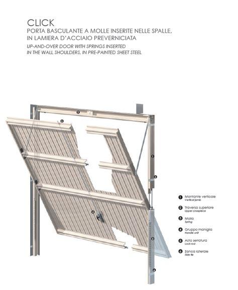 porte basculanti motorizzate per garage prezzi porte garage basculanti motorizzate gruppo orvi