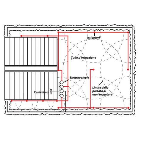 progettazione irrigazione giardino progetto impianto di irrigazione condizionatore manuale