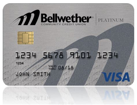 Forum Credit Union Secured Credit Card visa cards bellwether community credit union