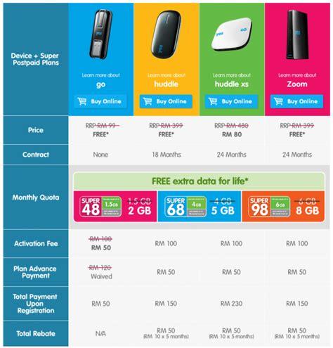 Wifi Yes yes 4g kaya raya plans myone technologies sdn bhd