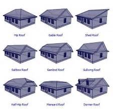 Roof Styles For Homes Home Designer Software For Home Design Remodeling Projects