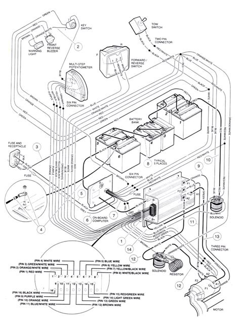 club car engine diagram wiring diagram with description