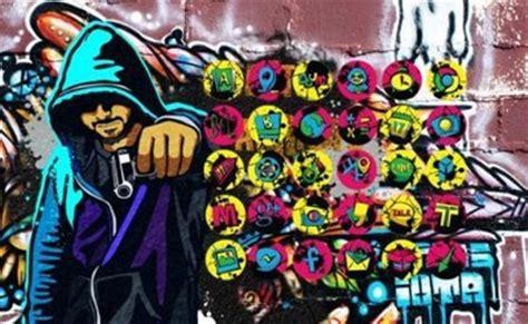 wallpaper graffiti gaul 150 contoh gambar grafiti tulisan nama a sai z keren
