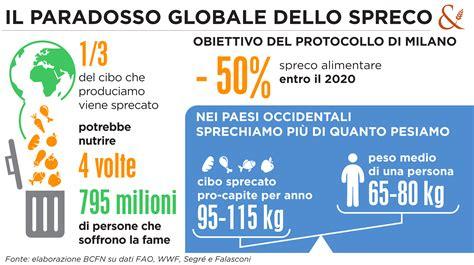 spreco alimentare nel mondo giornata dell ambiente fondazione barilla contro lo
