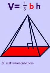 Volume Pyramid Pics Photos The Volume Pyramid Third Area Base Times