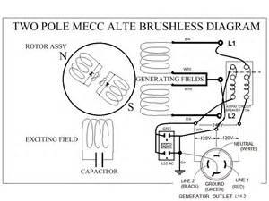 ac generator wiring diagram hitachi starter generator wiring diagram wiring diagrams