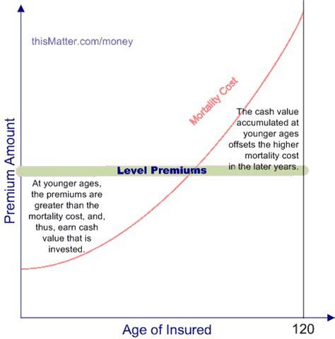Cheap Car Insurance In Alabama Direct Auto Insurance