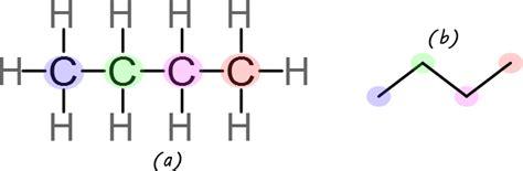 las cadenas lineales tipos de carbono y cadenas ciencias qu 237 mica y biolog 237 a