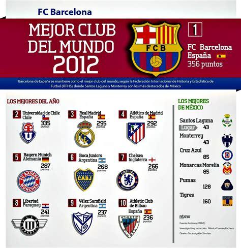 Raglan Barcelona 01 barcelona el mejor club mundo 2012 el equipo de futbol