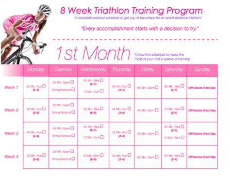 To Triathlon Program by Akupofkatie Dun Dun Dun Triathlon