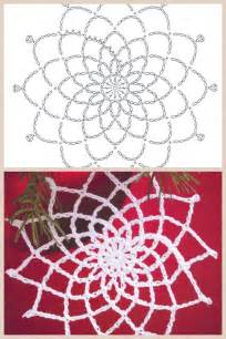 pattern in unit circle crochet snowflake ornament pattern unit circle star