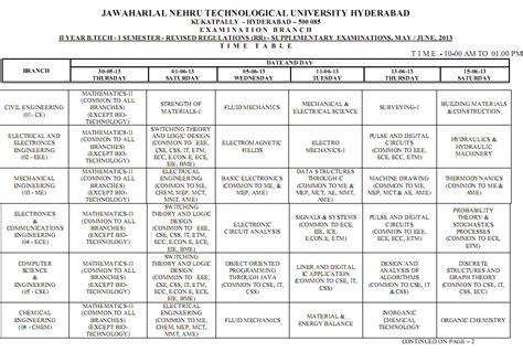 Jntu Mba Time Table by Jntu Hyd Btech 2 1 Supple Rr Supple Time Table May June