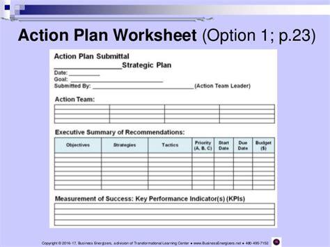 Strategic Plan Worksheet Calleveryonedaveday Museum Strategic Plan Template
