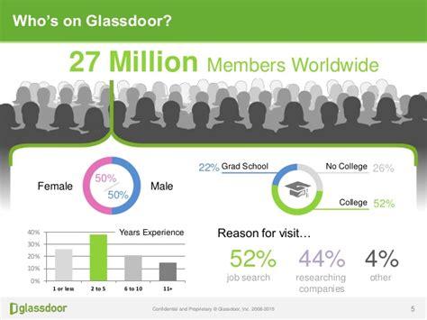 glassdoor gdroadshow