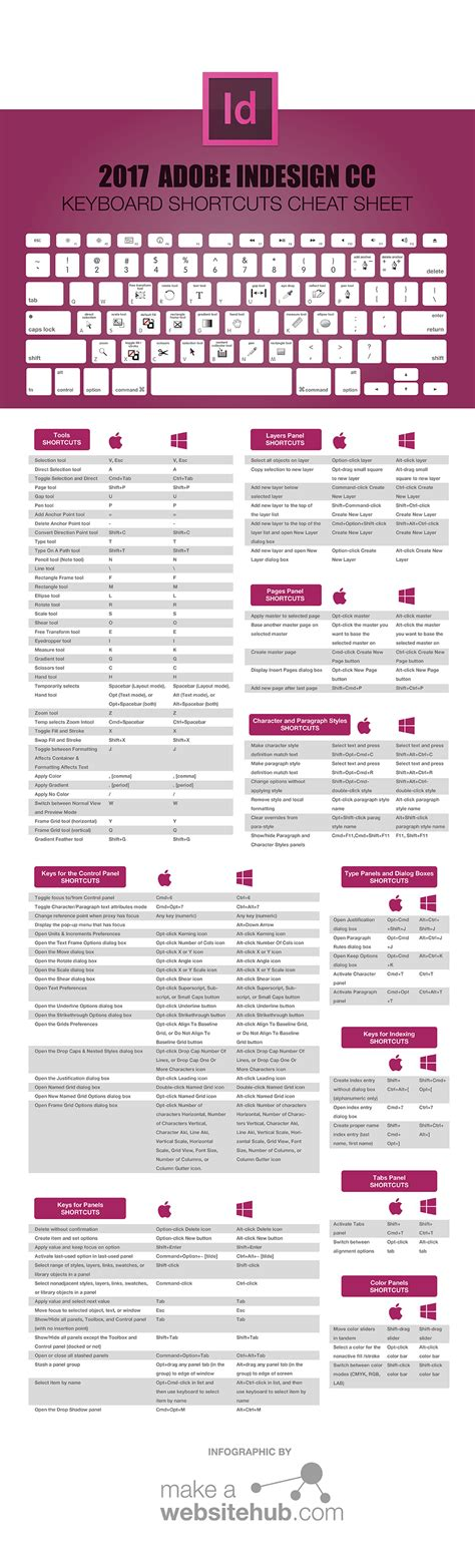 indesign cc shortcuts cheat sheet 2017 adobe indesign cc keyboard shortcuts cheat sheet