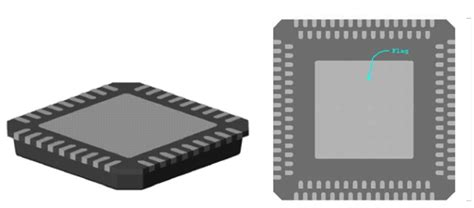 microchip layout guidelines pcb design guidelines for qfn and dqfn packages eeweb