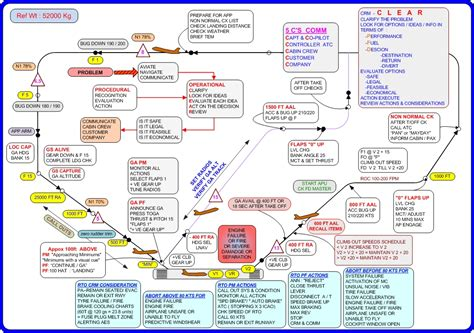 b737 wiring diagram manual gallery wiring diagram sle