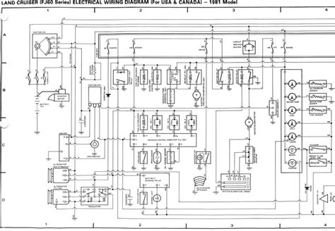 douglas steering column wiring diagram dale s gardner
