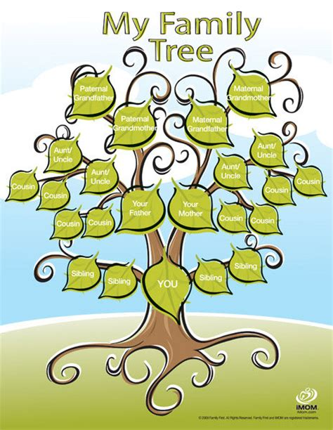 Cute Printable Family Tree Create A Family Tree Template