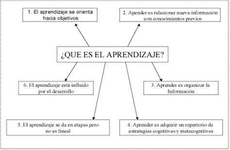idconline cul es el proceso para determinar la ptu capitulos