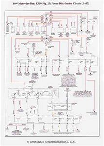 solved need fuse box diagram for mercedes s320 2001 fixya