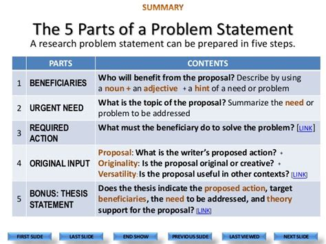 what is statement of the problem in research paper problem statement 06 beneficiary who exactly will