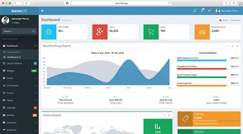yii2 layouts bootstrap adminlte admin template simple dashboard themequarry