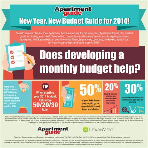 year  budget   stay financially fit