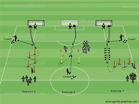 soccer skills improve your teamâ s possession and passing skills through top class drills books coordination and shooting soccer drills soccer