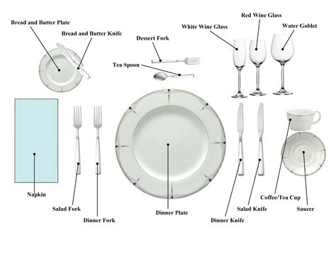 proper way to set a table proper way to set a table for dinner place setting chart