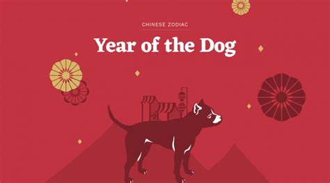 new year 2018 year of the snake horoscope 2018 happy lunar new year of the earth