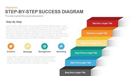 step diagrams step by step success diagram slidebazaar