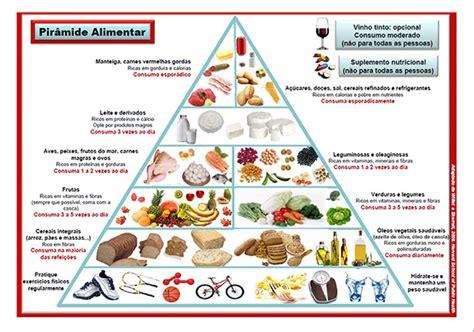 modelo de contestao alimentos 2016 nova pir 226 mide alimentar brasileira 2014