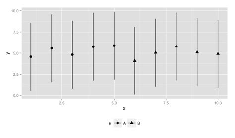 ggplot theme horizontal r how to get vertical lines in legend key using ggplot2