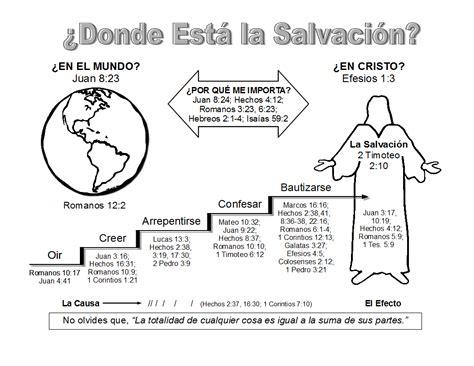 diagrama del plan de salvacion 191 donde est 225 la salvaci 243 n conocer la palabra
