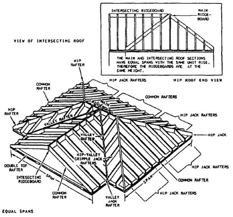 Intersecting Hip Roof Building Construction Finishing