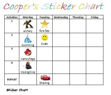 Sticker Activity Be A Learner With Friends 1 sticker chart special needs and new friends on